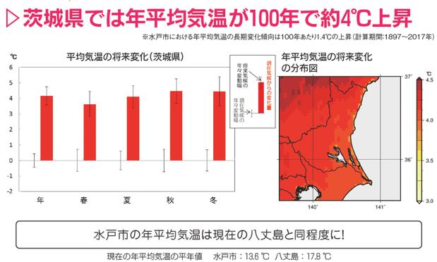茨城県の最高気温は4度上昇