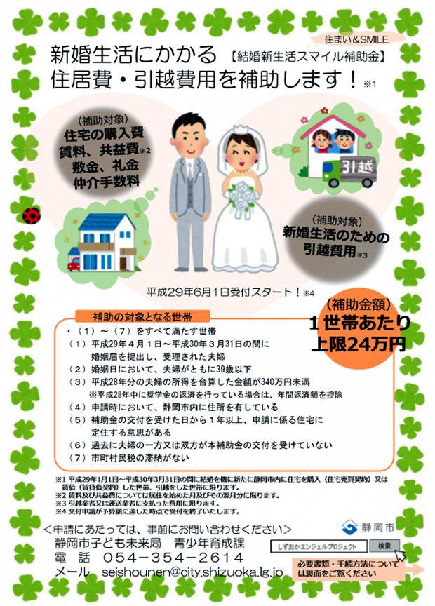 静岡市の結構支援事業の案内チラシ
