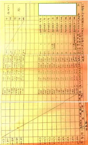 茨城県歴史館で発見された資料