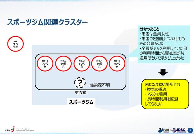 200813コロナクラスター事例_ページ_5