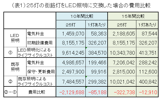 131205hyo1