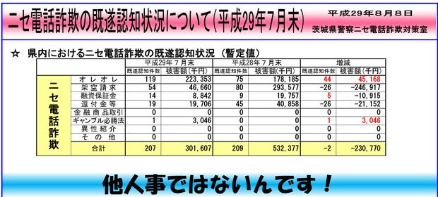 ニセ電話詐欺統計