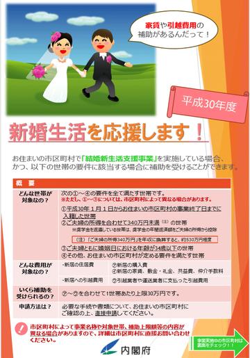 結婚新生活支援事業のチラシ