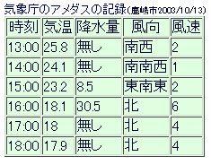 20031013_01