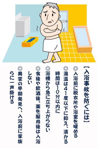 お風呂に入る際の留意点