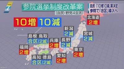 NHKニュースから