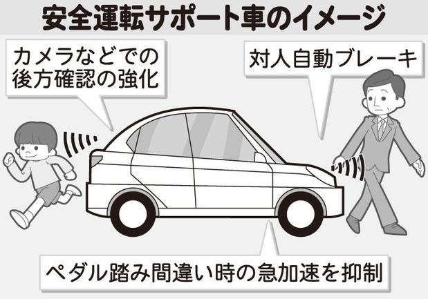 自動運転車のイメージ