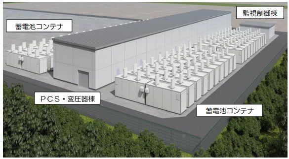 東北電力が宮城県で計画している大規模蓄電施設