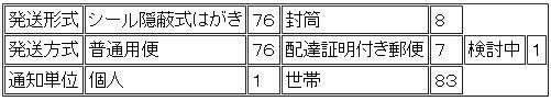 20020815