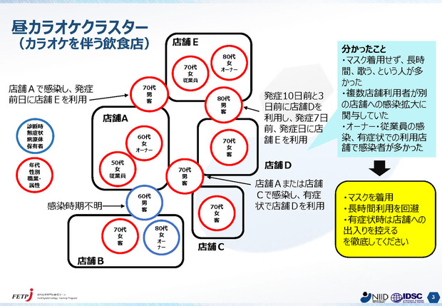 200813コロナクラスター事例_ページ_3