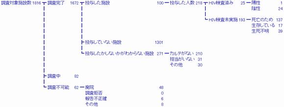 19960915_02