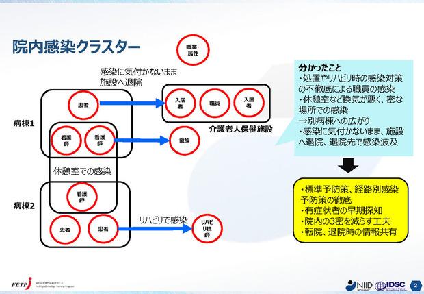 200813コロナクラスター事例_ページ_2