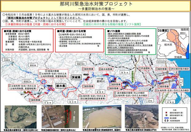 那珂川の治水計画