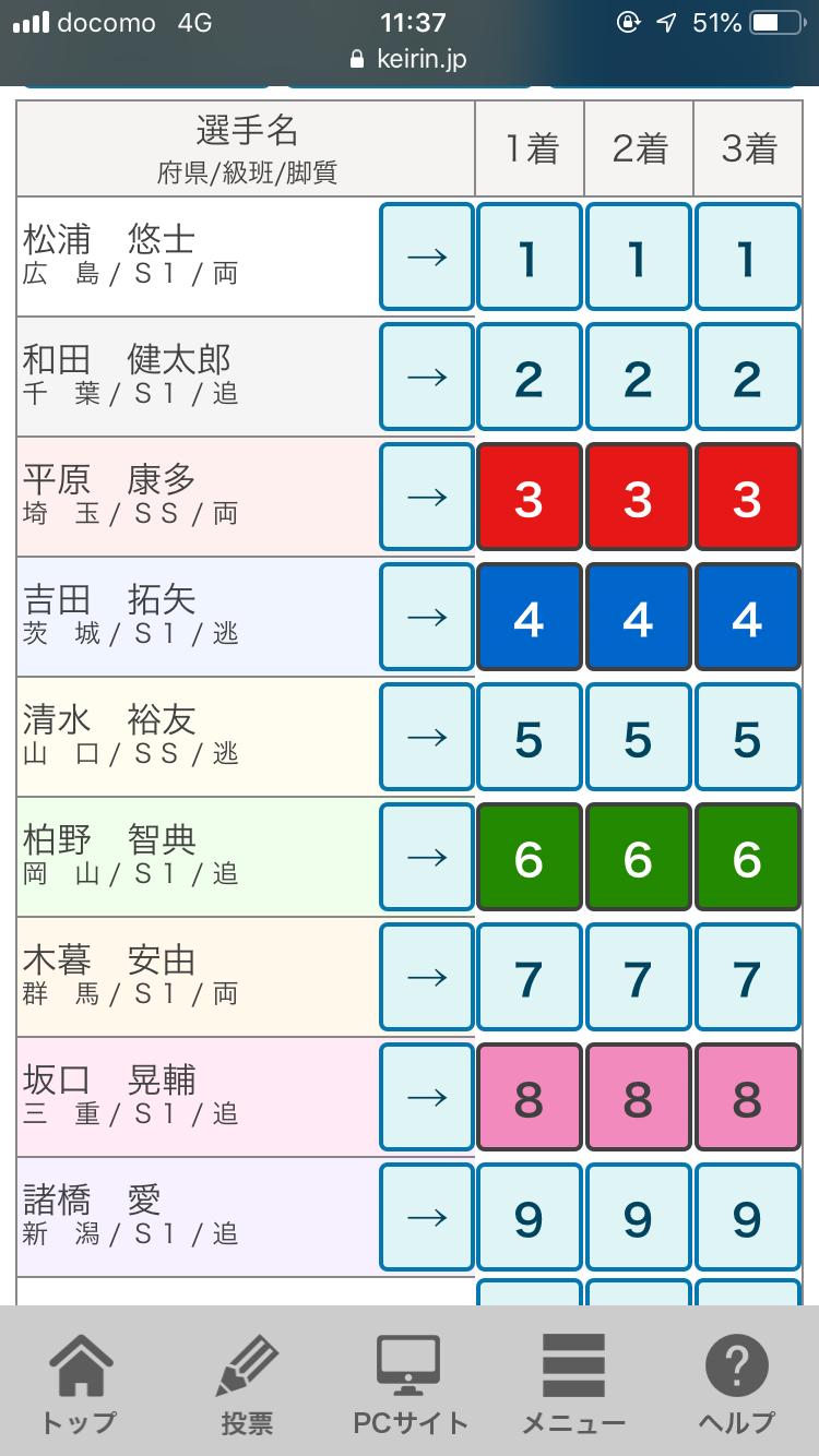 05672222-510C-4D22-9231-39FE8A5F939D
