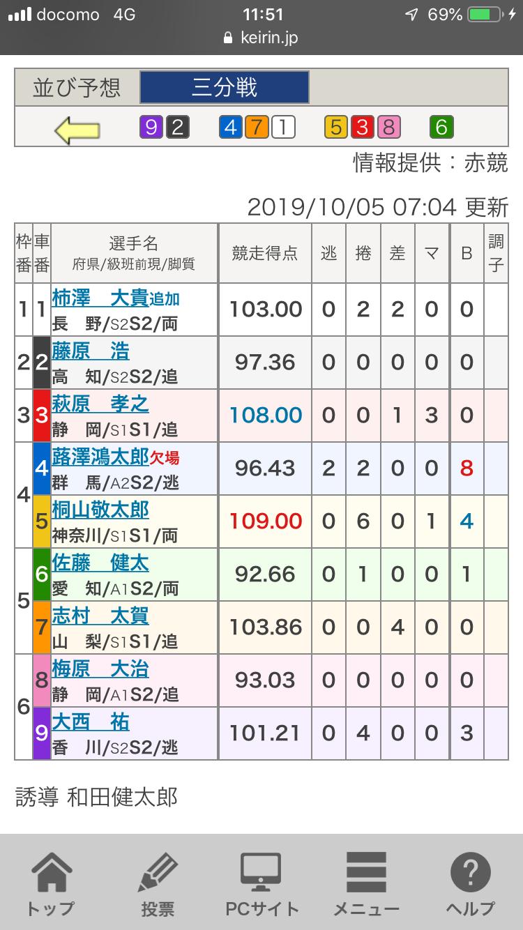 88CB0D45-6E72-4F86-99CE-B34165FB7BAF