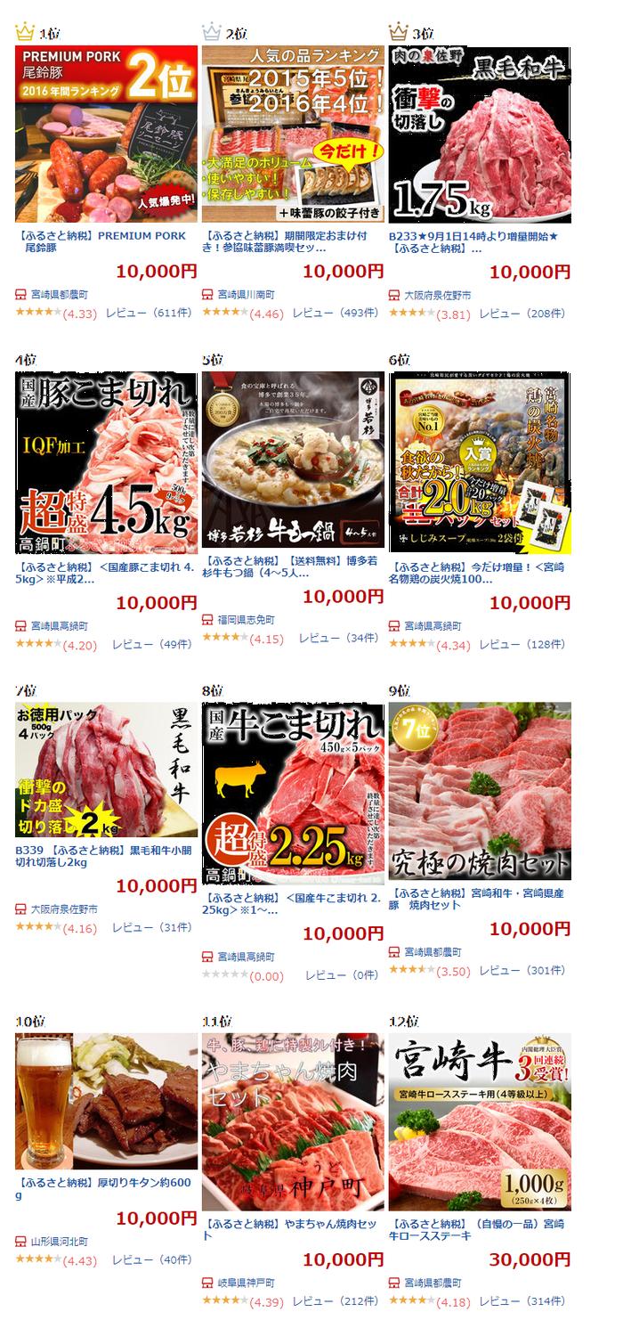 ふるさと納税肉 (1)