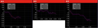 まどマギA スロット 評価 データに関連する画像7