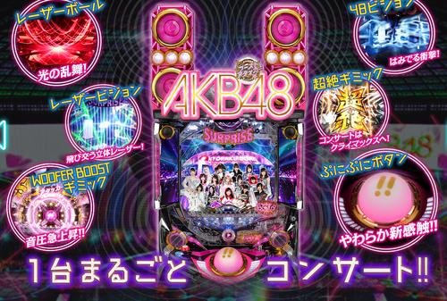 ぱちんこAKB48-3の評価と感想