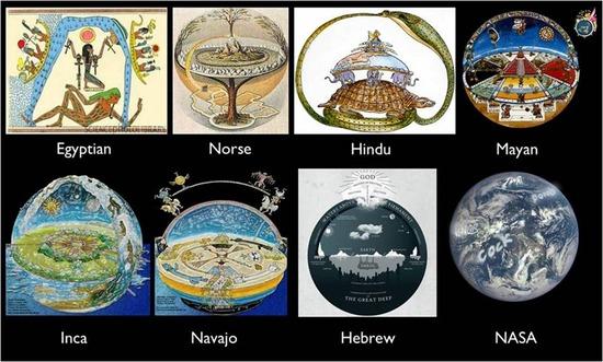 古代の地球モデル