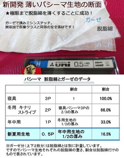 薄いパシーマ生地 パシーマと脱脂綿のデータ