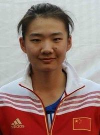 Yang Fangxu