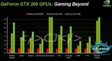 888_GPU