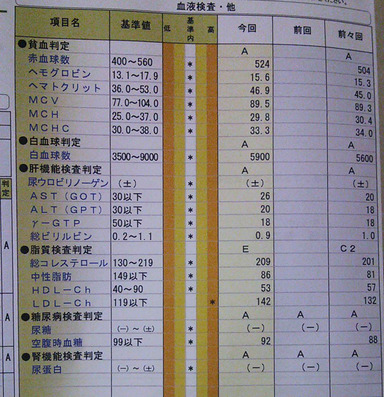 2301_kenko