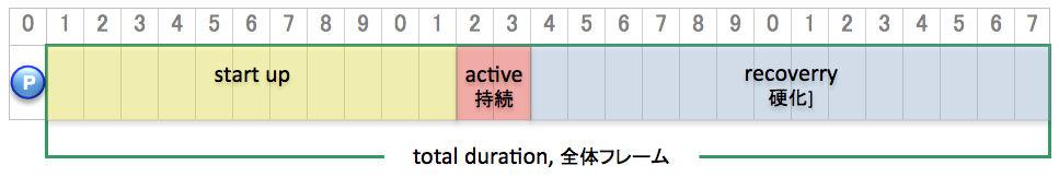 Diagram 2-1-5