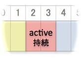 Diagram 2-1-3