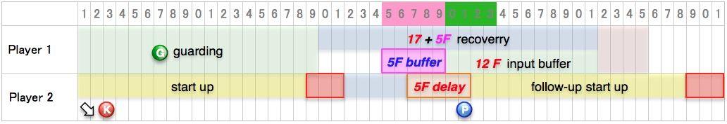 バーチャファイター VF5FS攻略
