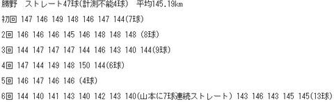 190517_勝野
