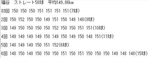190506_福谷球速