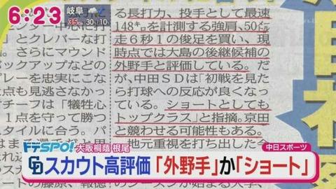 中田評新聞
