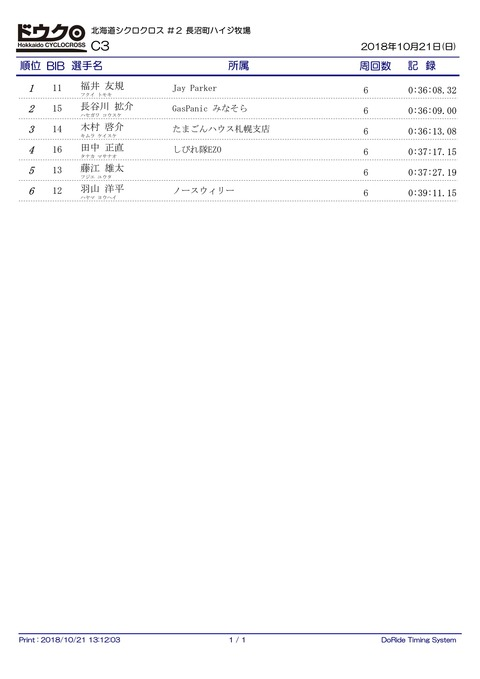 Result_C3