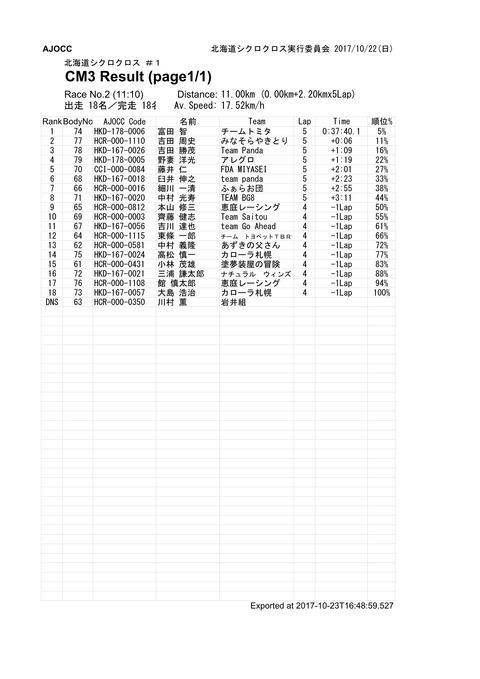 Result_HKD-178-001_CM3