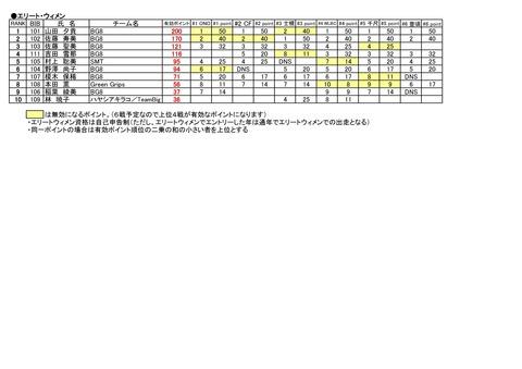 13Rank1006-002
