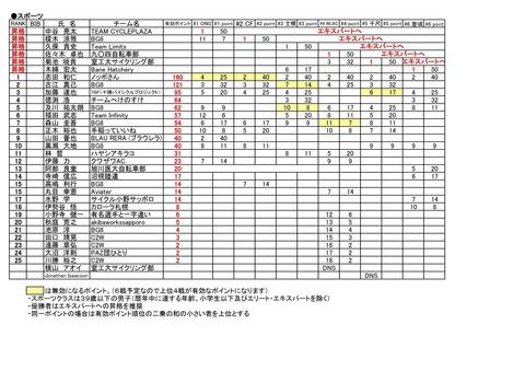 13Rank1006-004