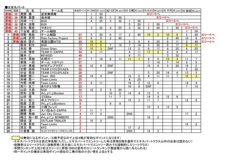 13Rank1006-003