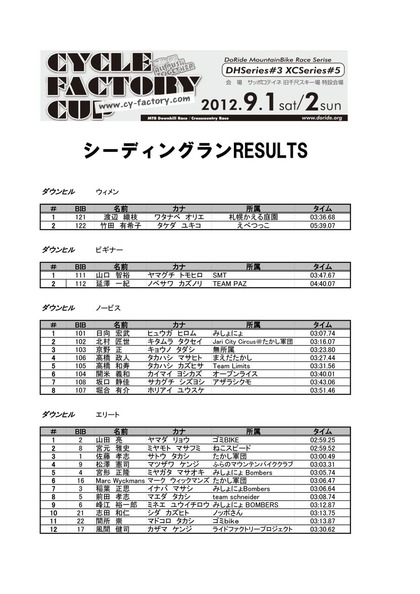 CF_DH_S_result
