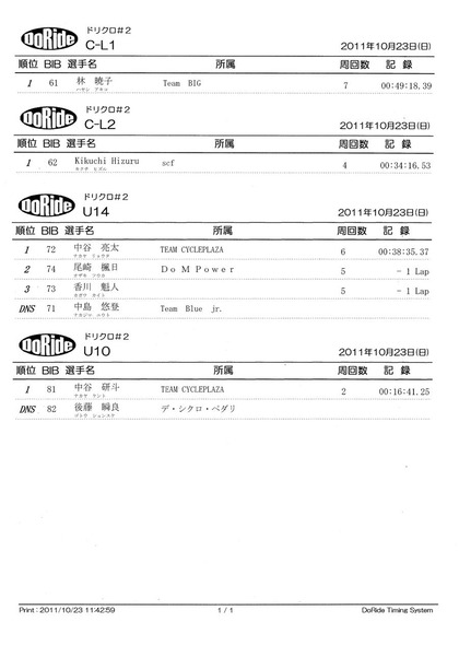20111023Result2