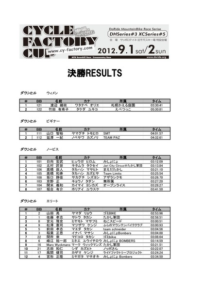 CF_DH_F_result