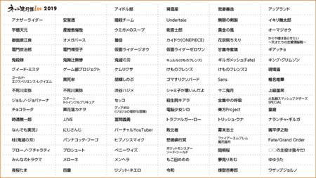 ネット流行語大賞2019一覧
