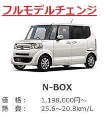 N-BOX フルモデルチェンジ