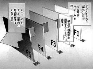 東京喰種re1巻 クインクス2