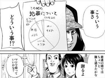 名探偵キドリ1巻 麗子2