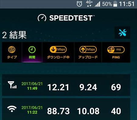 WiMAX2+ LTE 回線速度の違い