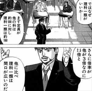 ドラゴン桜1巻 東大入試の攻略法1