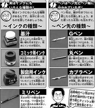 ヘタッピマンガ研究所R 漫画に必要な道具一覧
