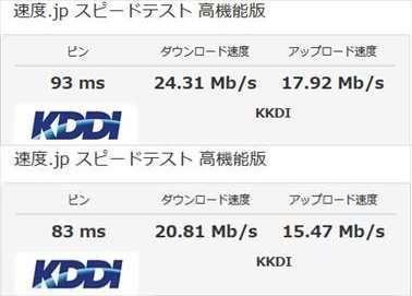 4Ghzと5Ghz