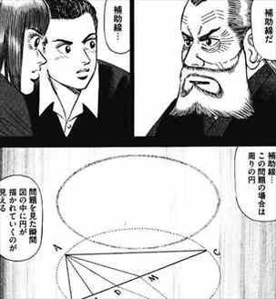 ドラゴン桜21巻 数学の解き方